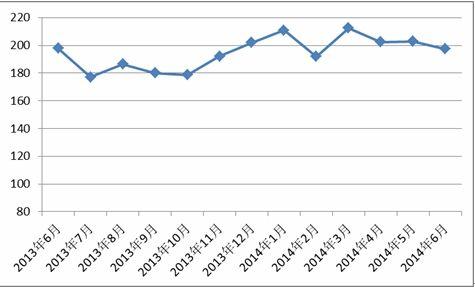 具体分析如下:   一,红木原木进口指数下降幅度较大的国际因素:   6