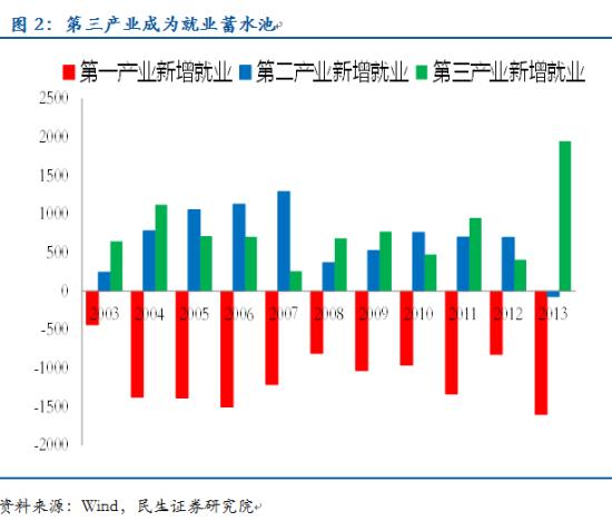 中国人口红利现状_人口红利是什么意思