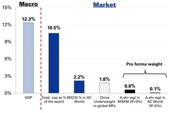 GDP 的作用_经济环境平稳时应加快改革