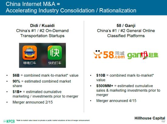 图4 中国互联网领域的并购:行业整合和优化的加速