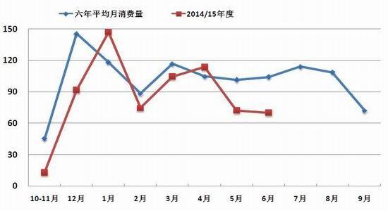 浙商期货(月报):郑糖短期看销售中期看进口