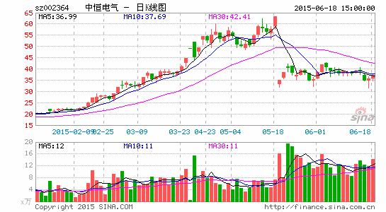 中恒电气拟控股北京殷图公司60%股权