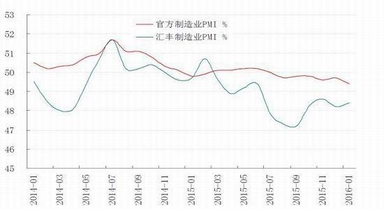 华安期货:抵经济弱势
