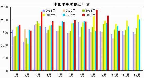 瑞达年报:淡季需求趋缓