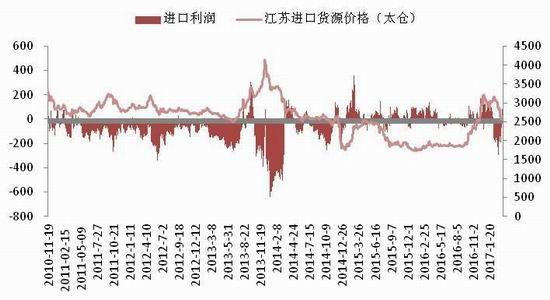 浙商期货:需求不及预期