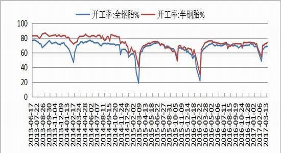广州期货:市场情绪悲空