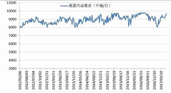 广州期货:塑料筑底反弹