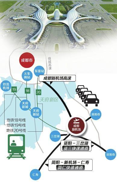 """天府国际机场全面建设:搭建空中走廊 再造""""产业成都"""""""