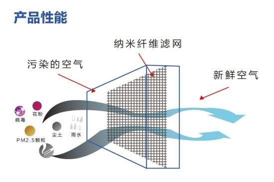 """苏州园区企业造超细纳米纤维""""防霾神器"""""""