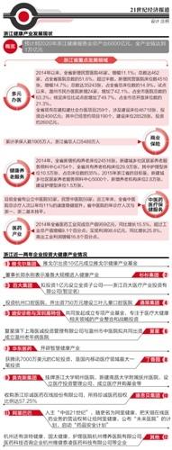 中国500强企业奥克斯集团进医疗大健康产业挂牌浙江大学明州医院
