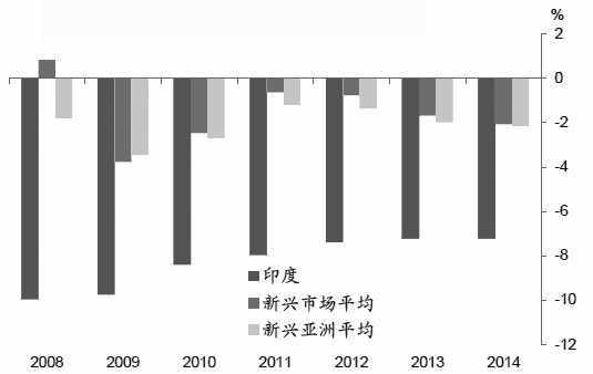工业化进程中的铜消费结构分析