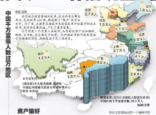 数据显示广东千万富豪数量全国最多 北京第四