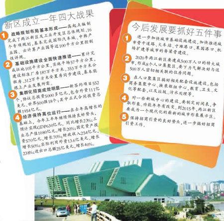 黄奇帆:重庆主城未来千万人口 一半在两江新区