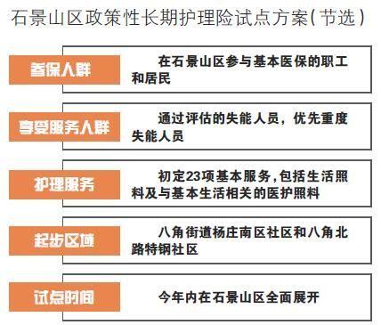 北京社保新险种试点方案出炉