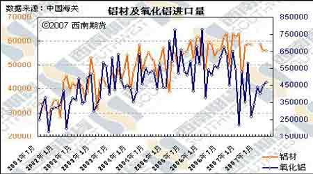 消息刺激但趋势不改期铜价格跌宕起伏(4)