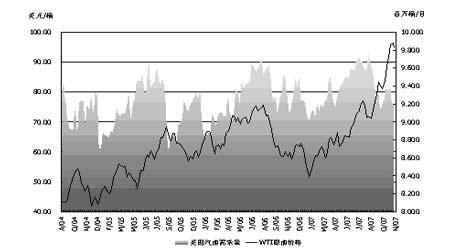 原油再度挑战100美元周边市场疲弱缺乏信心(3)