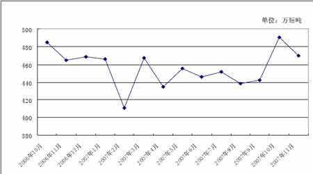 年度报告:豆类市场有望展开牛市行情(3)