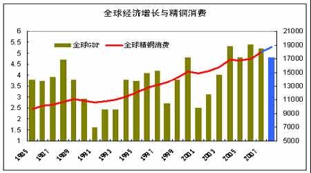 年度报告:供求紧平衡铜价仍将高位运行
