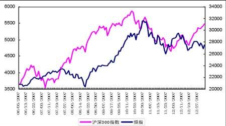 国际股指:国际市场再至关键位置存在破位可能(2)