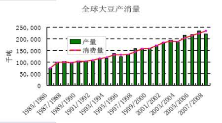 年度报告:农产品价格整体水平抬高是确定趋势