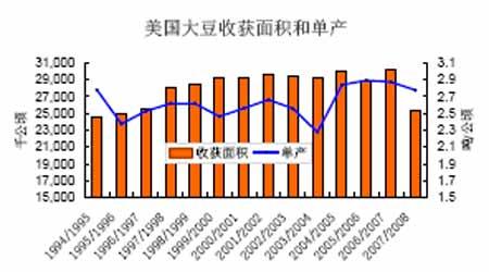 年度报告:农产品价格整体水平抬高是确定趋势(2)