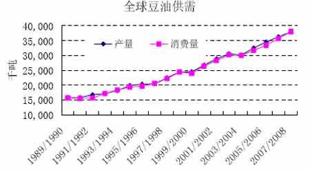 年度报告:农产品价格整体水平抬高是确定趋势(4)