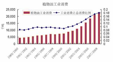 年度报告:农产品价格整体水平抬高是确定趋势(6)