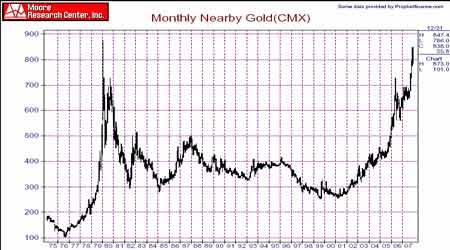 中国的黄金市场经历了新一轮嬗变