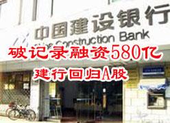 建设银行回归
