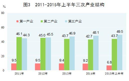中国gdp增长率_中国网球公开赛_中国gdp平均增长