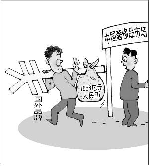 国外奢侈品中国赚大钱
