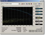 实用硬盘测试工具 HD Tune 2.55