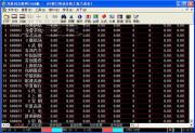 龙卷风2006行情分析软件 5.6.3.28