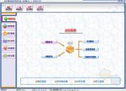美萍服装销售管理系统 6.4