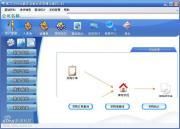 智方2008系超市企业经营管理系统 5.83