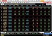钱龙旗舰2013 证券行情分析系统(免费) 5.80 B1115