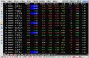 联合证券网上行情交易系统 5.63