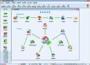 易特仓库管理软件免费版 5.3