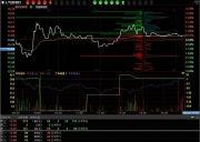 钱龙黄金眼全景版股票软件 5.80 B1015