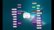 商业管理系统 Windows 8