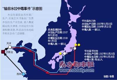 毒饺子事件:中日关系试金石(组图)