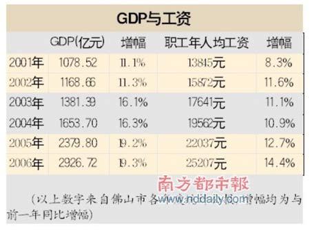 2018年美国本科经济专业排蔑_2018中国高校经济学最好本科专业大学排行榜