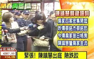 陈水扁案重要证人承认伪造文书罪