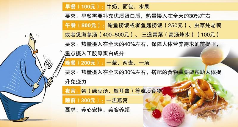 """厦门午餐营养师""""还是食谱""""风行一人吃800元平时吃的是海带昆布富人图片"""