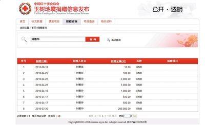 中国红十字会总会捐赠信息发布平台正式上线。