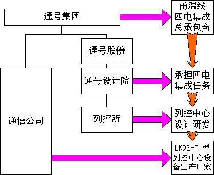 安监总局公布温州动车事故调查报告(全文)