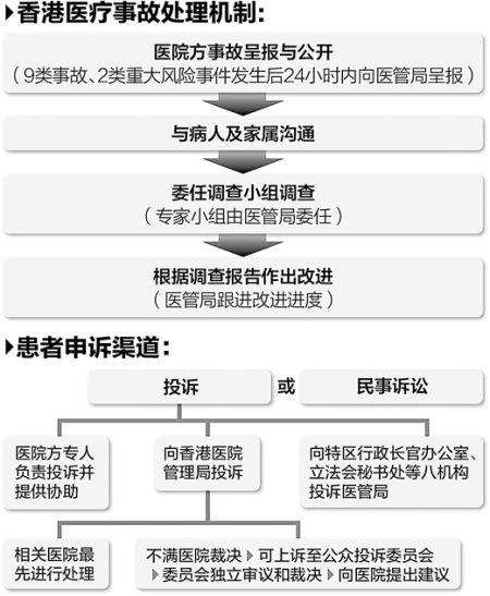 制图:张芳曼蔡华伟