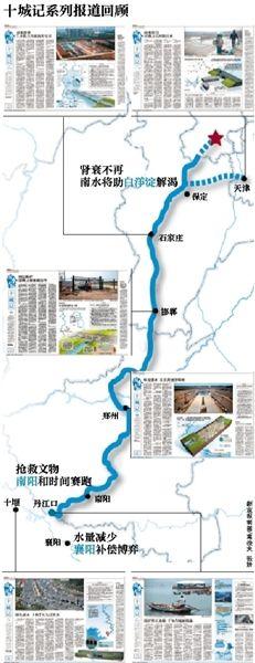 今日,新京报历时近3个月的系列策划报道《南水北调十城记》,正式画上句号。10月秋汛结束后,南水北调中线将送水进京,新的故事将开启。