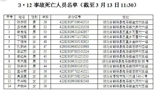 荆州客车坠桥事故死亡者名单
