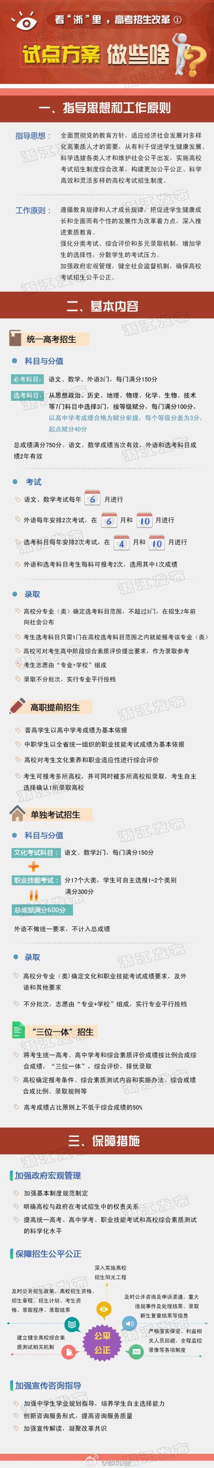 浙江高考综合改革方案图解1